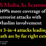 terrorists and news coverage