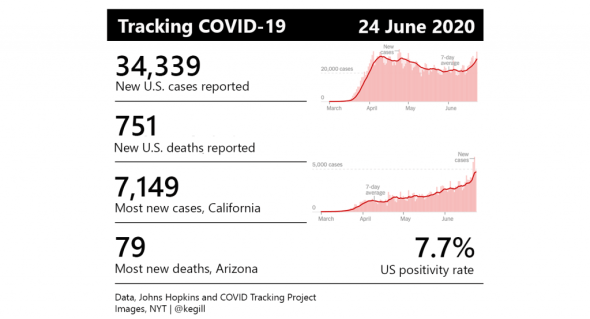 24-june-tracking-covid-wide