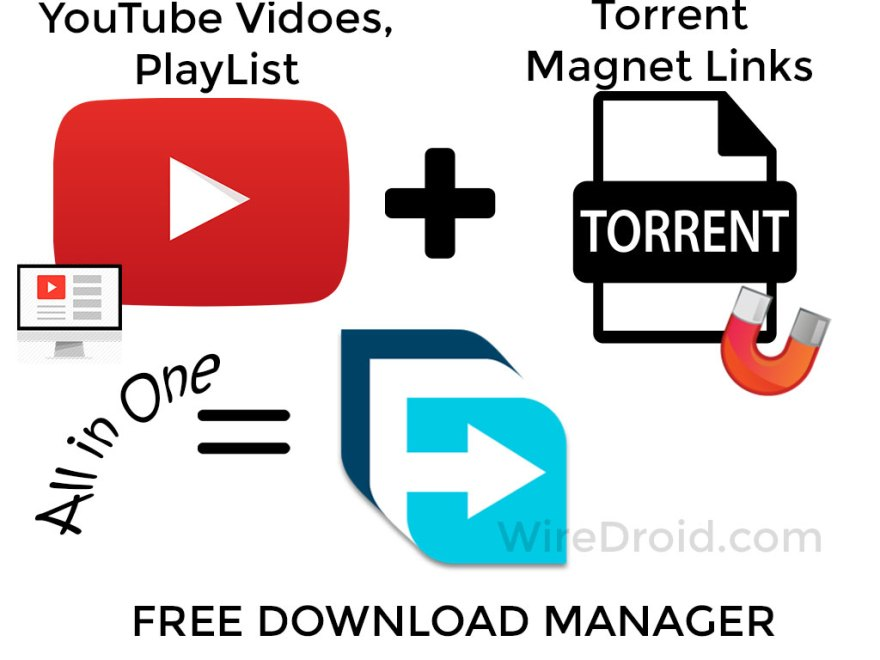 youtube downloader Archives - Wire Droid
