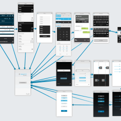 Wire Frame Diagrams 98 F150 4x4 Wiring Diagram Wireframes Magazine  Fluid Ui Mobile App Prototyping