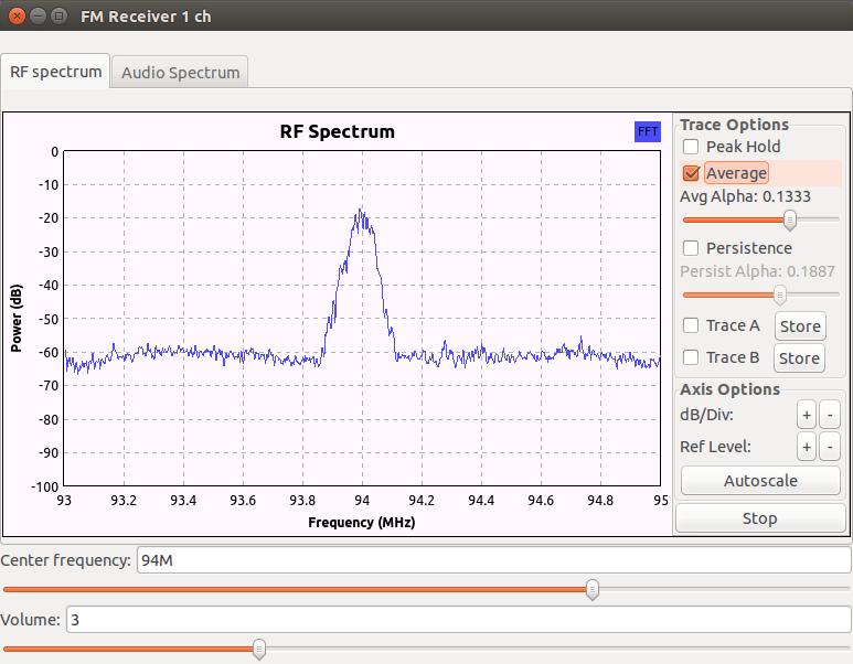 94MHz_spectrum
