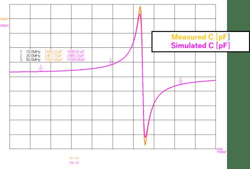 s11_capa_comp02