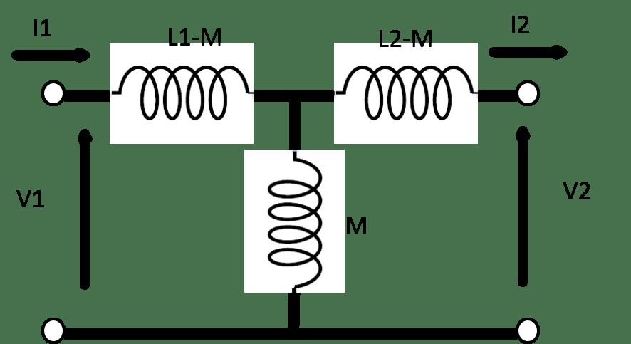 equv-circuit-network
