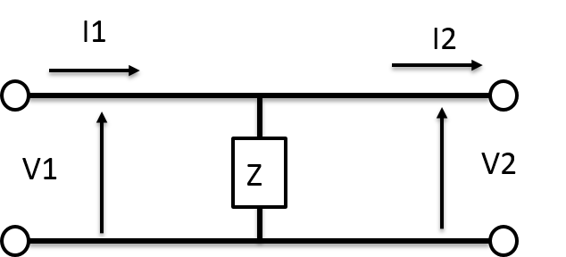 shunt-network