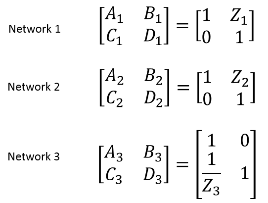 Z parameters of the coupled inductors network