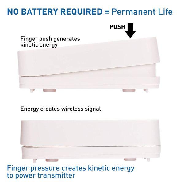 finger push generates kinetic energy
