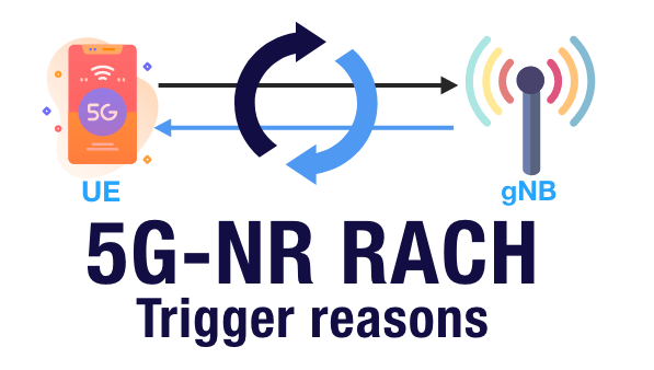 5G-NR RACH Trigger reasons