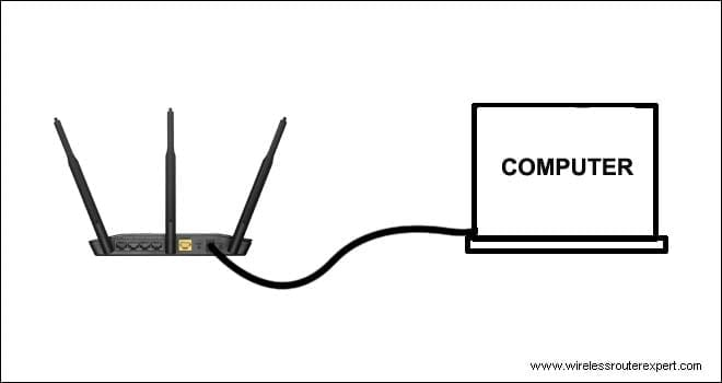 How to Setup & Configure Dlink Wireless Router