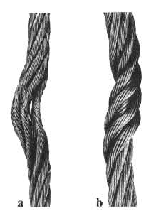 Coiling  Reeling  SSWR