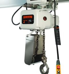 silo od 2 ton single speed hoist used for the food industry harrington hoists  [ 2688 x 4200 Pixel ]