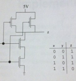chatper 4 implementing digital circuits computer nand gate circuit diagram using transistor nand logic gate circuit [ 2176 x 1632 Pixel ]