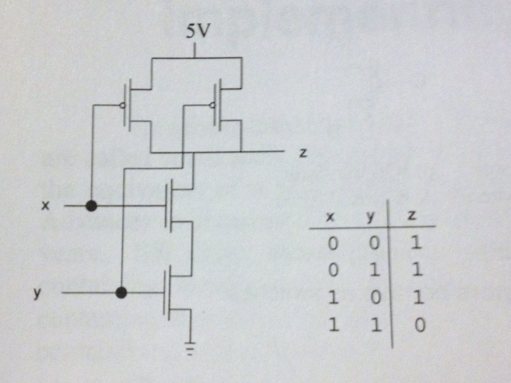 medium resolution of circuit diagram for a nand gate