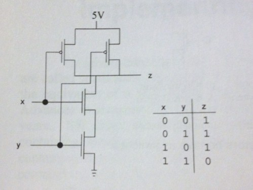 small resolution of circuit diagram for a nand gate