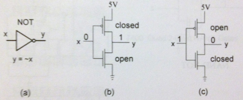 medium resolution of circuit diagram for a not gate