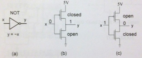 small resolution of circuit diagram for a not gate