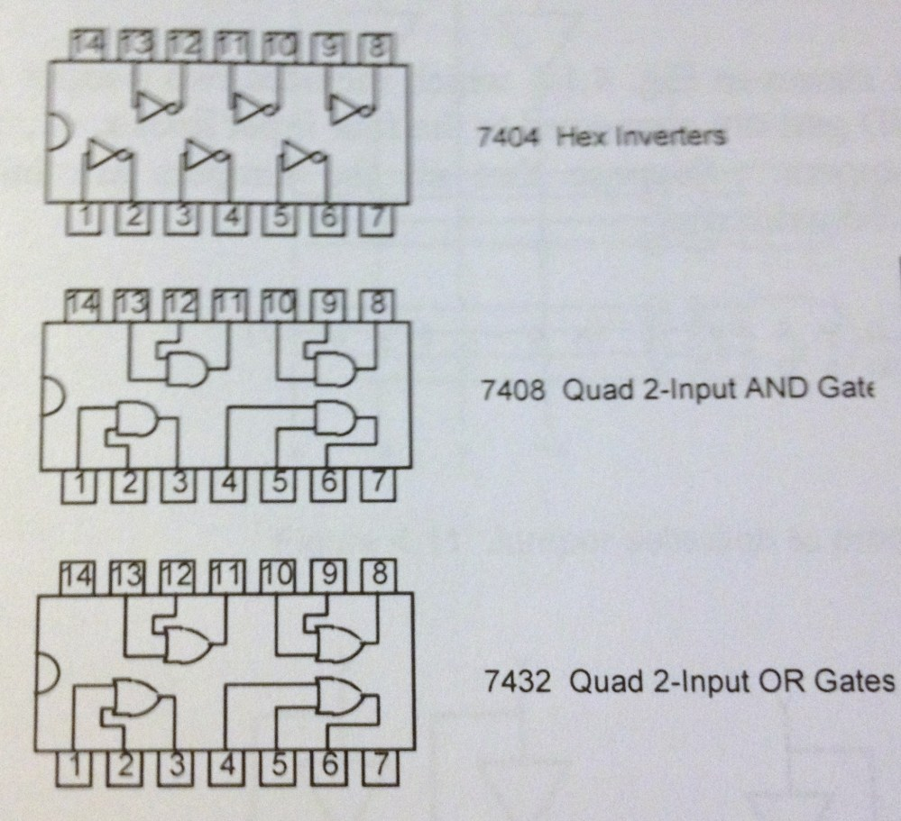 medium resolution of ttl chips for the three basic gates