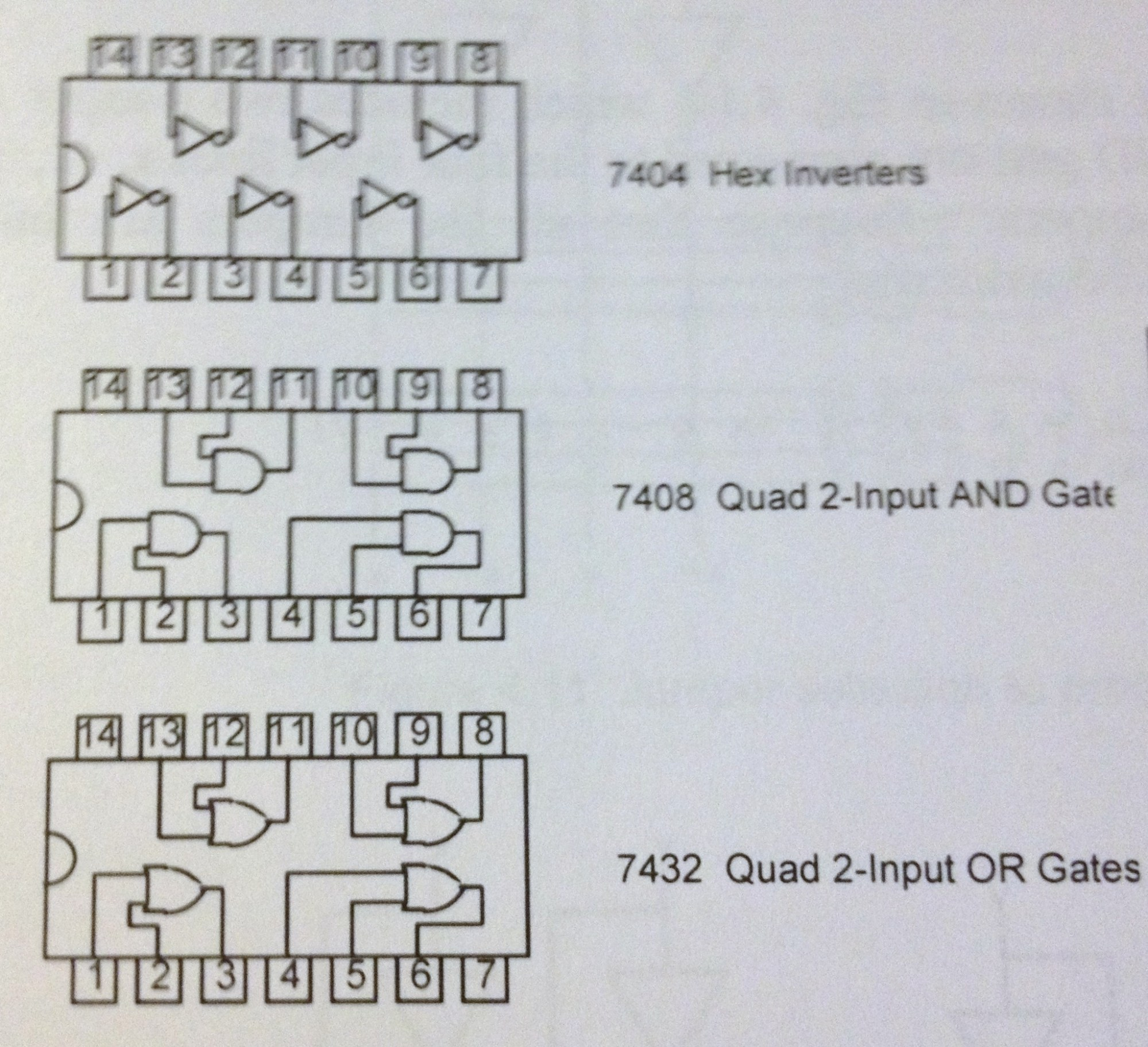 hight resolution of ttl chips for the three basic gates