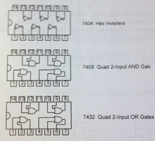small resolution of ttl chips for the three basic gates