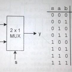 Logic Diagram Of 8 To 1 Line Multiplexer Jeep Wrangler Tj Fuse Box 3 Decoder Latch Elsavadorla