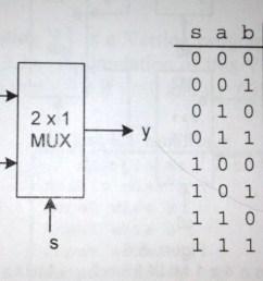 2 to 1 multiplexer [ 1882 x 1329 Pixel ]