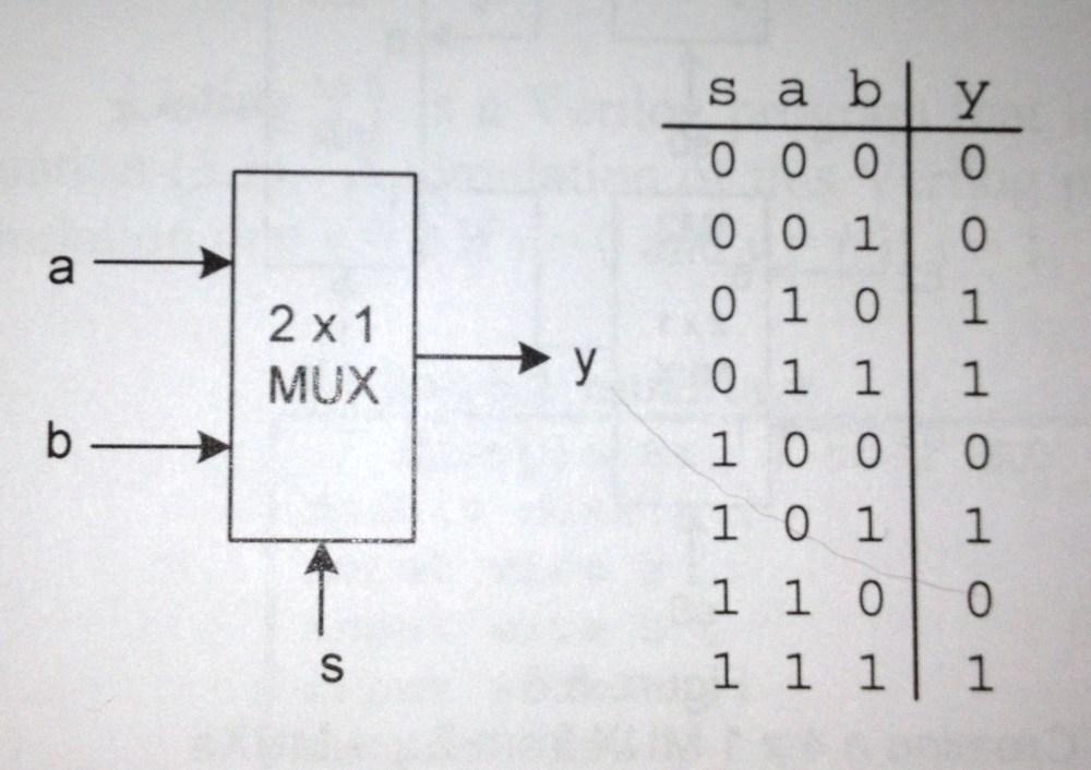 medium resolution of 2 to 1 multiplexer