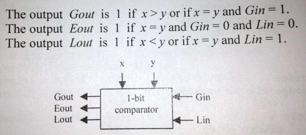 medium resolution of a 1 bit comparator