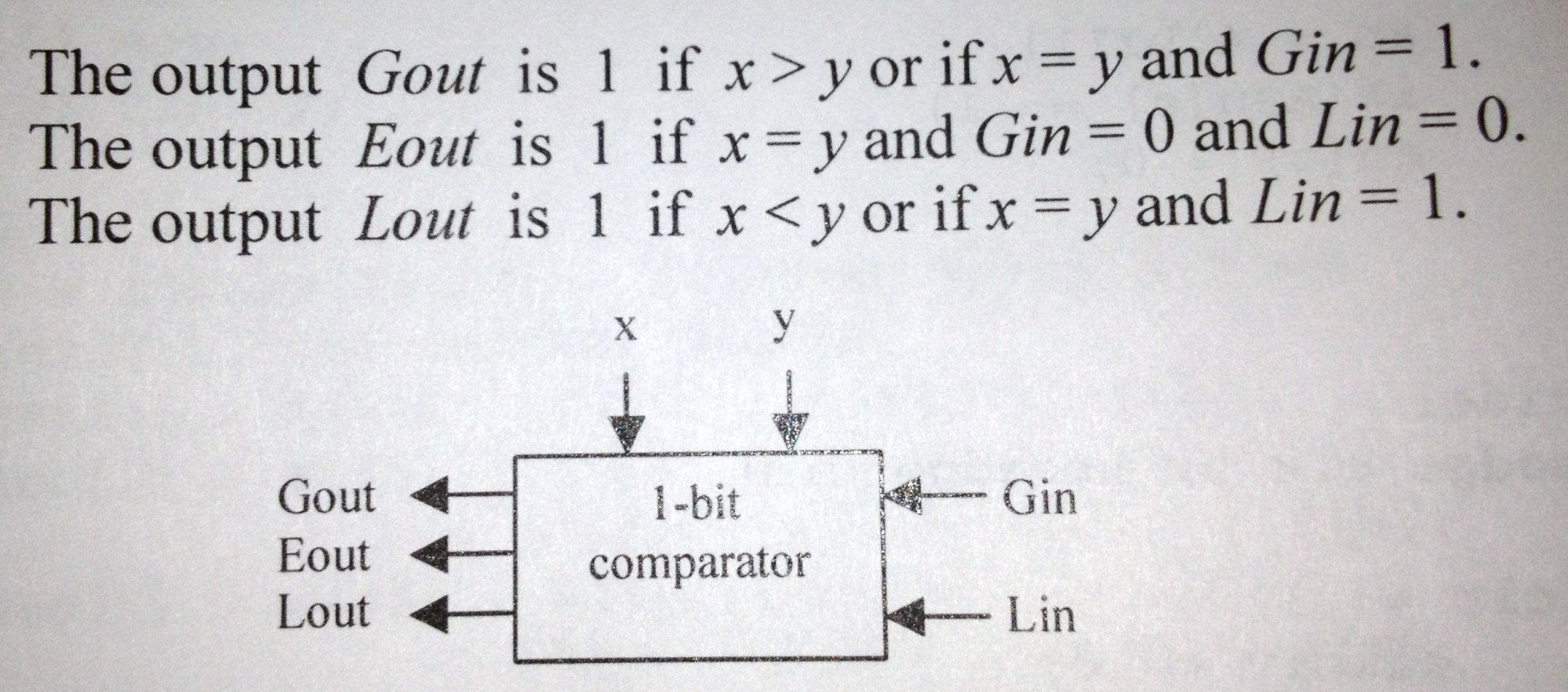 hight resolution of a 1 bit comparator