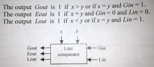small resolution of a 1 bit comparator