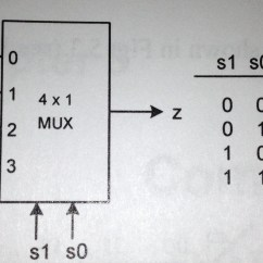 Logic Diagram Of 8 To 1 Line Multiplexer Nordyne Gas Furnace Wiring Chapter 5 Combinational Computer Science Courses