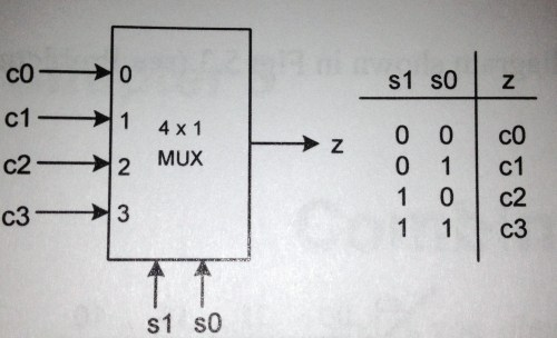 small resolution of a 4 to 1 multiplexer