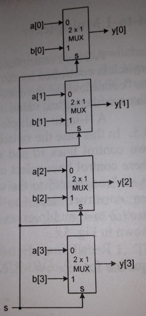 small resolution of a quad 2 to 1 mux contains four 2 to 1 muxs