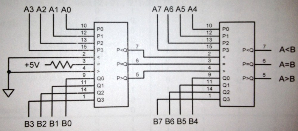 medium resolution of block diagram of 4 bit comparator