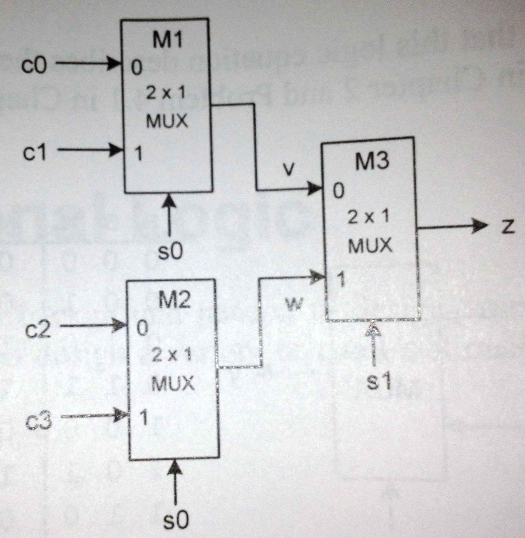 logic diagram of 8 to 1 line multiplexer vw touareg pdc wiring chapter 5 combinational computer science courses