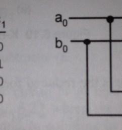 logic diagram for a half subtractor is shown below fig 6 17 [ 2386 x 939 Pixel ]