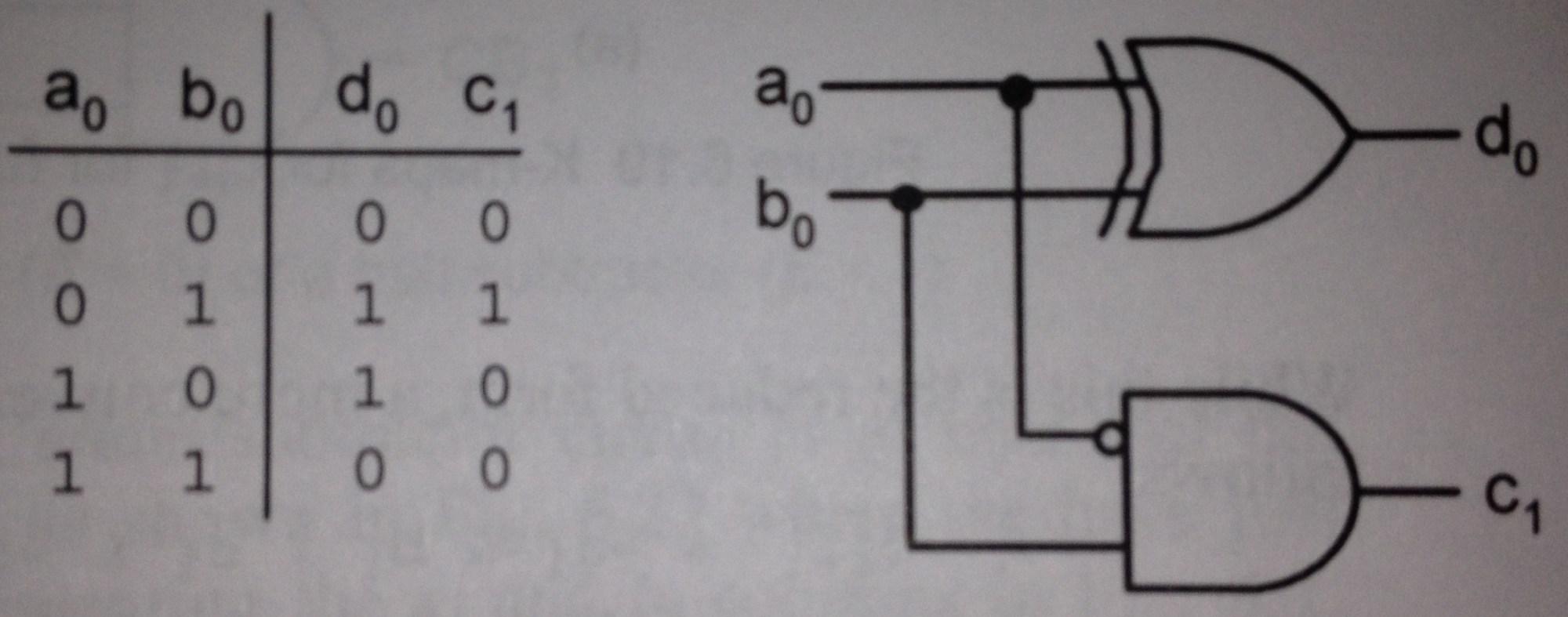 hight resolution of  logic diagram for a half subtractor is shown below fig 6 17