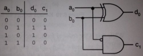 small resolution of  logic diagram for a half subtractor is shown below fig 6 17
