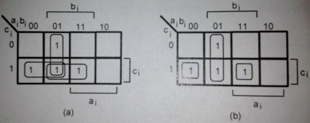 medium resolution of fig 6 19 below is the logic diagram