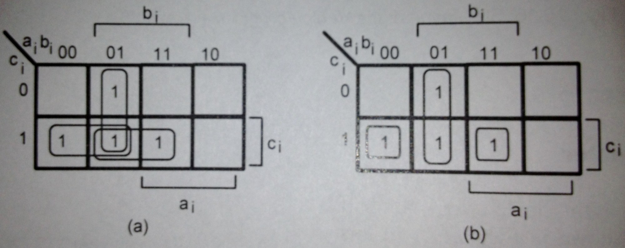 hight resolution of fig 6 19 below is the logic diagram