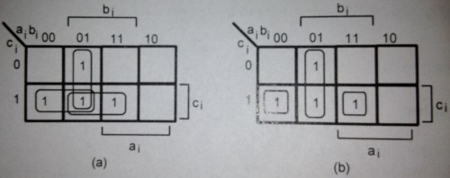 small resolution of fig 6 19 below is the logic diagram
