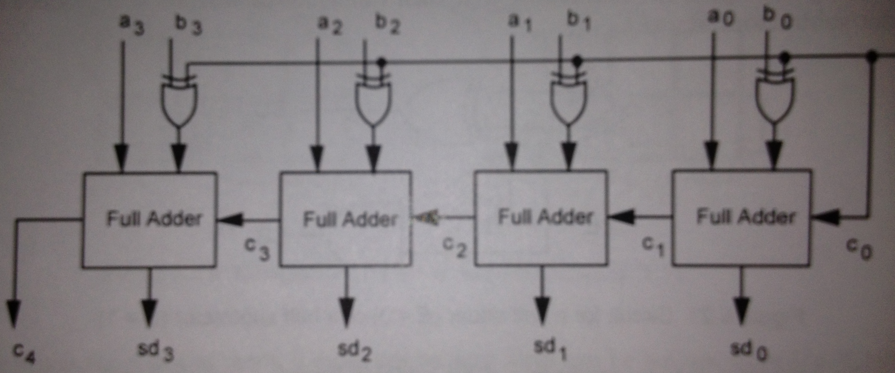 Full Adder Of Four Addition Operation Circuit Diagram Basiccircuit