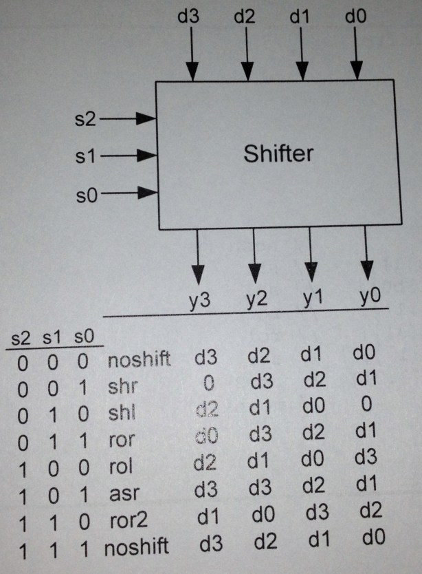 Circuit That Either Adds Or Subtracts This Is A 4 Bit Circuit That