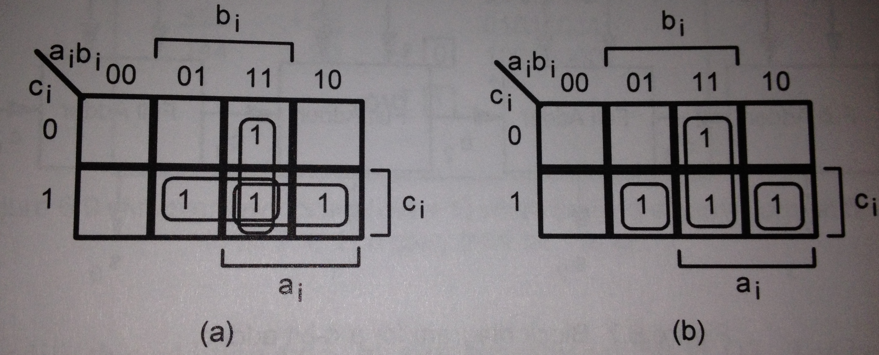 Bit Full Adder Circuit Half Subtractor Truth Table Bcd Adder Circuit