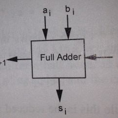 Block Diagram Of Half Adder Ford Super Duty Radio Wiring Chapter 6 Arithmetic Circuits Computer Science Courses