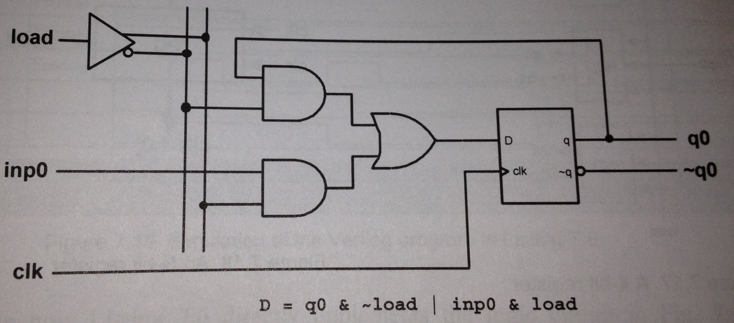 What Does The Circles In The Logic Circuits Mean Page 1