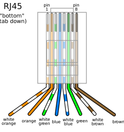 network cable in colorado springs termination diagram cat6 wire ethernet cable termination diagram [ 2000 x 2000 Pixel ]