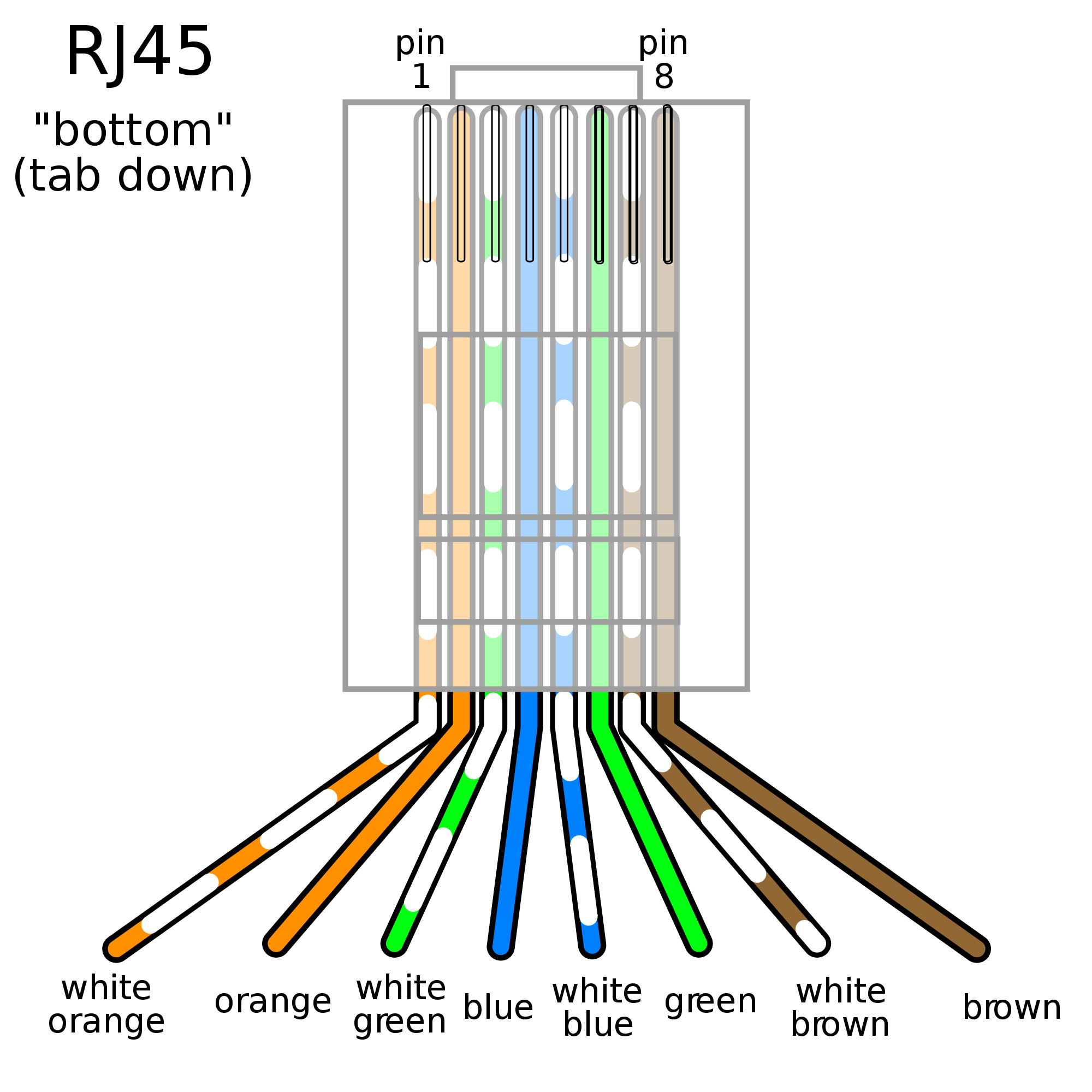 hight resolution of network cable in colorado springs termination diagram cat6 wire ethernet cable termination diagram