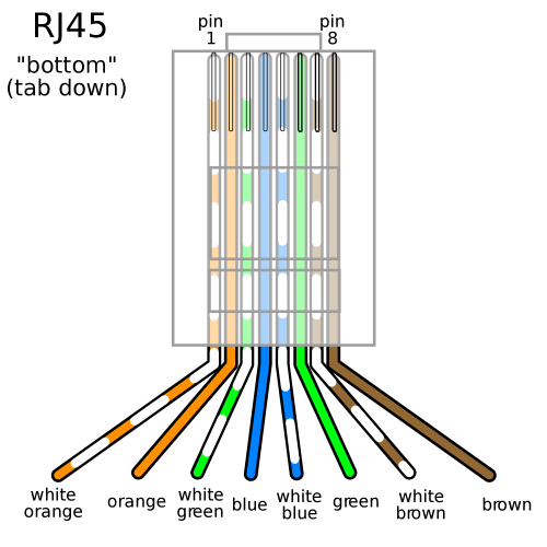 small resolution of network cable in colorado springs termination diagram cat6 wire ethernet cable termination diagram