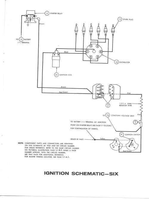 small resolution of falcon diagrams
