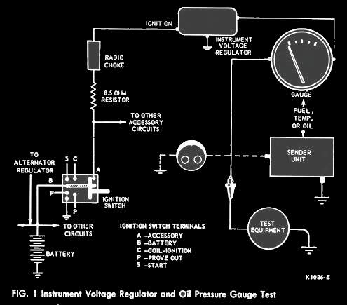 10si Wiring Diagram Falcon Diagrams