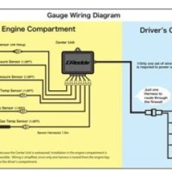 Digital Rpm Meter Wiring Diagram Jzz30 1jz Gte Uncategorized Archives Page 537 Of 3170 And Schematic
